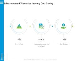 Infrastructure KPI Metrics Showing Cost Saving Net Ppt Powerpoint Presentation Icon Background Designs