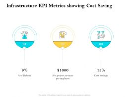 Infrastructure Kpi Metrics Showing Cost Saving Ppt Designs