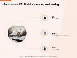 Infrastructure Kpi Metrics Showing Cost Saving Ppt Powerpoint Presentation Files