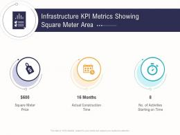 Infrastructure KPI Metrics Showing Square Meter Area Business Operations Analysis Examples Ppt Summary