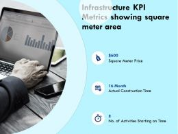 Infrastructure KPI Metrics Showing Square Meter Area Construction Ppt Powerpoint Presentation Brochure