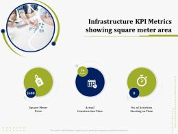 Infrastructure KPI Metrics Showing Square Meter Area IT Operations Management Ppt Styles Outline