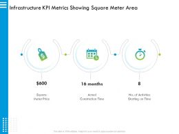 Infrastructure KPI Metrics Showing Square Meter Area M2917 Ppt Powerpoint Presentation File
