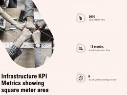 Infrastructure Kpi Metrics Showing Square Meter Area Ppt Powerpoint Presentation Gallery