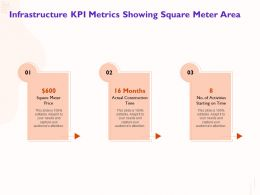 Infrastructure KPI Metrics Showing Square Meter Area Time Ppt Powerpoint Presentation Show Files