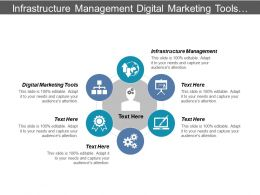 Infrastructure Management Digital Marketing Tools Succession Planning Service Management Cpb