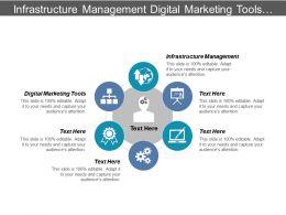 Infrastructure Management Digital Marketing Tools Succession Planning Service Management Cpb