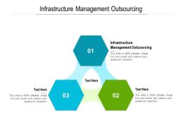 Infrastructure Management Outsourcing Ppt Powerpoint Presentation Layouts Graphics Design Cpb