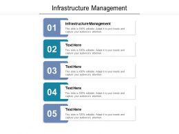 Infrastructure Management Ppt Powerpoint Presentation Slides Grid Cpb