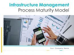 Infrastructure Management Process Maturity Model Powerpoint Presentation Slides