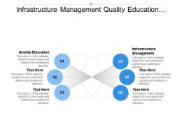 Infrastructure Management Quality Education Gender Equality Clean Water Sanitation