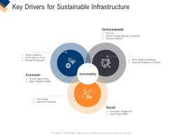 Infrastructure Management Service Key Drivers For Sustainable Infrastructure Ppt Design