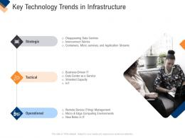 Infrastructure Management Service Key Technology Trends In Infrastructure Ppt Deck