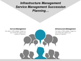 Infrastructure Management Service Management Succession Planning Pricing Strategy Cpb