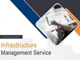 Infrastructure Management Service Powerpoint Presentation Slides