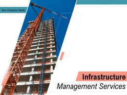 Infrastructure Management Services Powerpoint Presentation Slides
