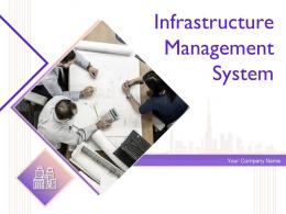 Infrastructure Management System Powerpoint Presentation Slides