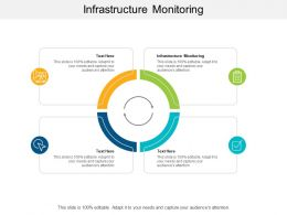 Infrastructure Monitoring Ppt Powerpoint Presentation Show Cpb