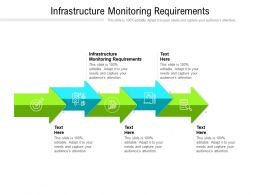 Infrastructure Monitoring Requirements Ppt Powerpoint Presentation Layouts Cpb