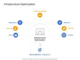 Infrastructure Optimization Civil Infrastructure Construction Management Ppt Guidelines