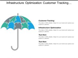 Infrastructure Optimization Customer Tracking Business Supply Ad Campaign Cpb