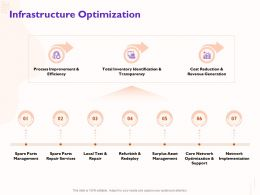 Infrastructure Optimization Efficiency Ppt Powerpoint Presentation Model Backgrounds