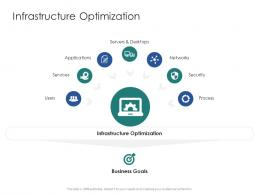 Infrastructure Optimization Infrastructure Engineering Facility Management Ppt Topics