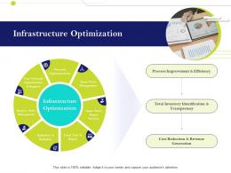 Infrastructure Optimization Infrastructure Management IM Services And Strategy Ppt Structure