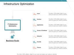 Infrastructure Optimization Infrastructure Management Services Ppt Background