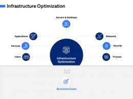 Infrastructure Optimization Networks M3082 Ppt Powerpoint Presentation Summary Inspiration
