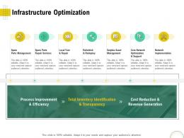 Infrastructure Optimization Optimizing Infrastructure Using Modern Techniques Ppt Infographics