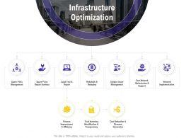 Infrastructure Optimization Refurbish Ppt Powerpoint Presentation Inspiration Professional