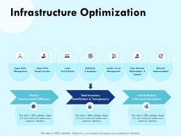 Infrastructure Optimization Repair Services Powerpoint Presentation Graphic Images