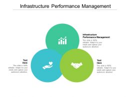 Infrastructure Performance Management Ppt Powerpoint Presentation Professional Clipart Images Cpb