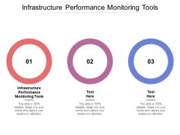 Infrastructure Performance Monitoring Tools Ppt Powerpoint Presentation Model Cpb