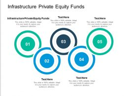 Infrastructure Private Equity Funds Ppt Powerpoint Presentation Layout Ideas Cpb