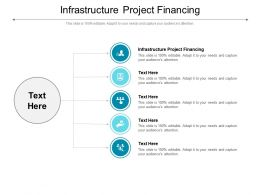 Infrastructure Project Financing Ppt Powerpoint Presentation Ideas Structure Cpb