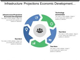 Infrastructure Projections Economic Development Technology Assessment