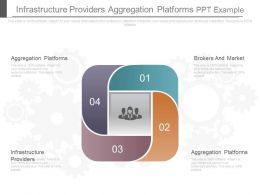 Infrastructure Providers Aggregation Platforms Ppt Example