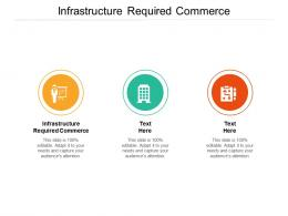 Infrastructure Required Commerce Ppt Powerpoint Presentation Icon Graphic Tips Cpb