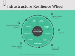 Infrastructure Resilience Wheel N587 Ppt Powerpoint Presentation File Layout