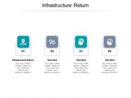 Infrastructure Return Ppt Powerpoint Presentation Show Maker