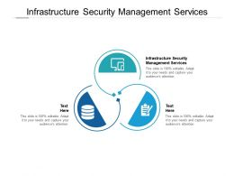Infrastructure Security Management Services Ppt Powerpoint Presentation Infographics Cpb