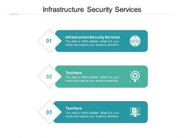 Infrastructure Security Services Ppt Powerpoint Presentation Pictures Example Cpb