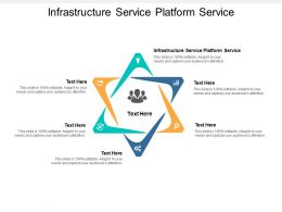 Infrastructure Service Platform Service Ppt Powerpoint Outline Examples Cpb