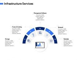 Infrastructure Services Audiences Attention Ppt Powerpoint Presentation File Portrait