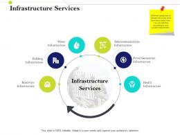 Infrastructure Services Infrastructure Management IM Services And Strategy Ppt Professional