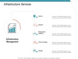 Infrastructure Services Infrastructure Management Services Ppt Pictures