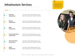 Infrastructure Services Optimizing Business Ppt Pictures