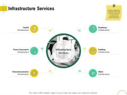 Infrastructure Services Optimizing Infrastructure Using Modern Techniques Ppt Introduction